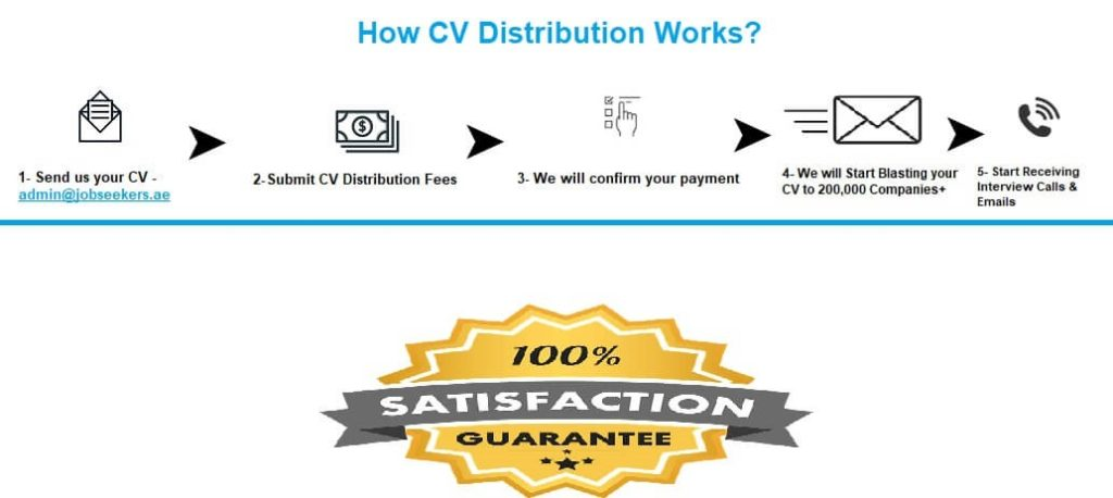 how-cv-distribution-works